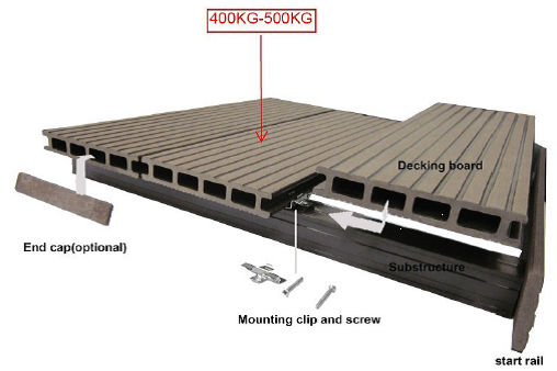 A Wood Plastic Composite With Up To 95